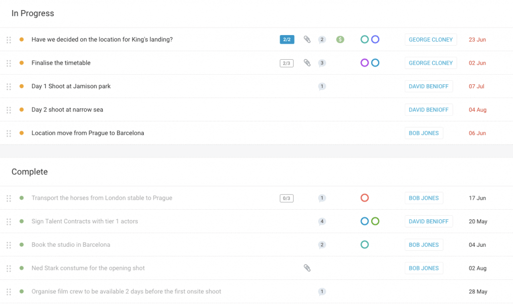 Group Tasks by Status