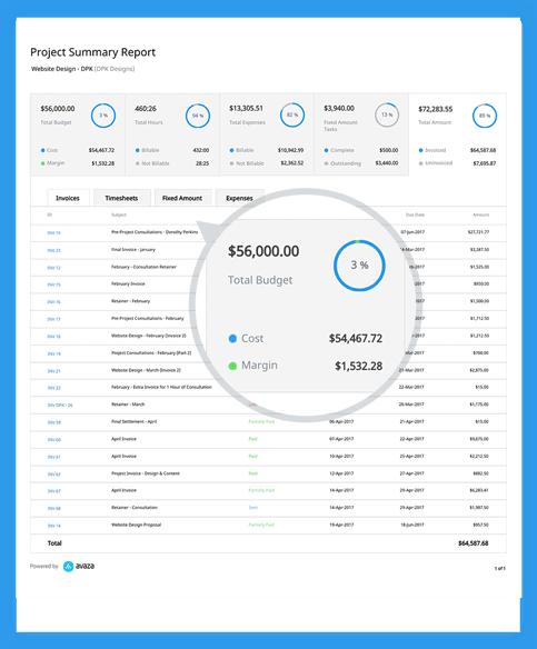 Avaza - Best Online Project & Task Management Software